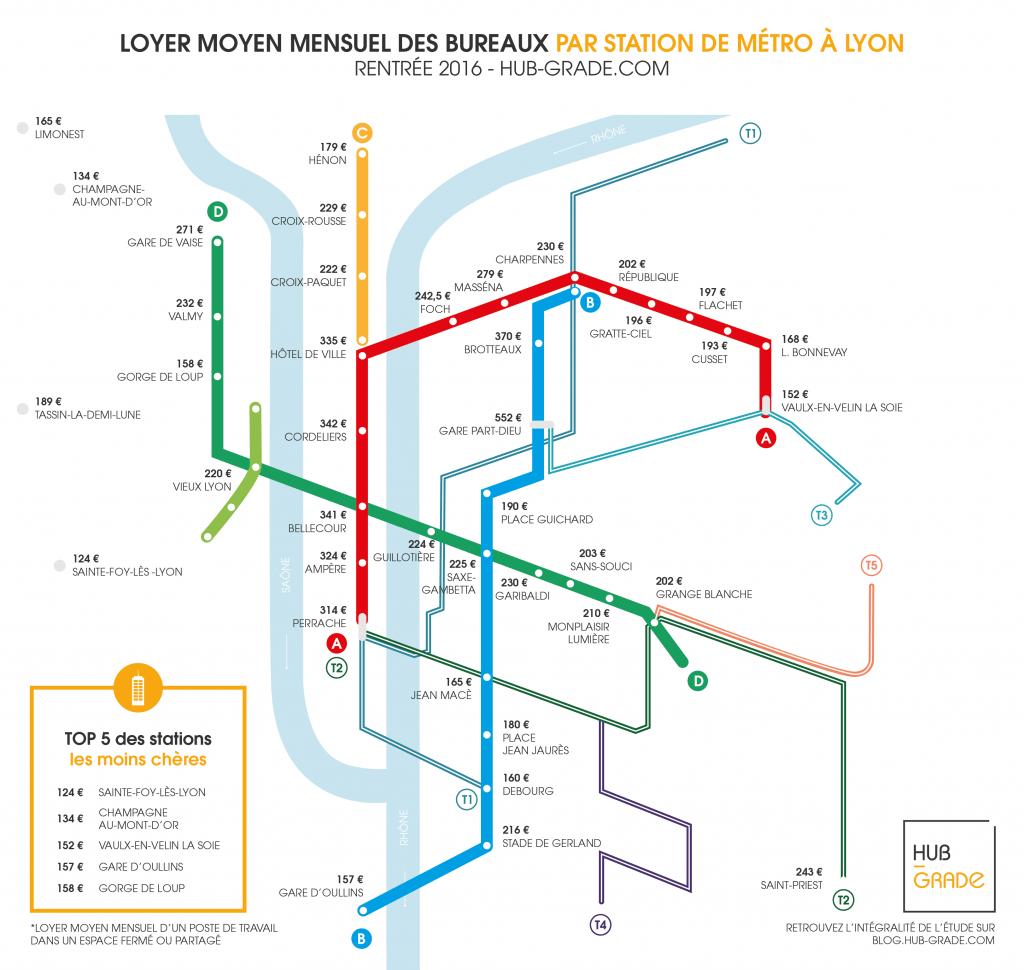 Infographie du métro de Lyon - Hub-Grade, location de bureaux