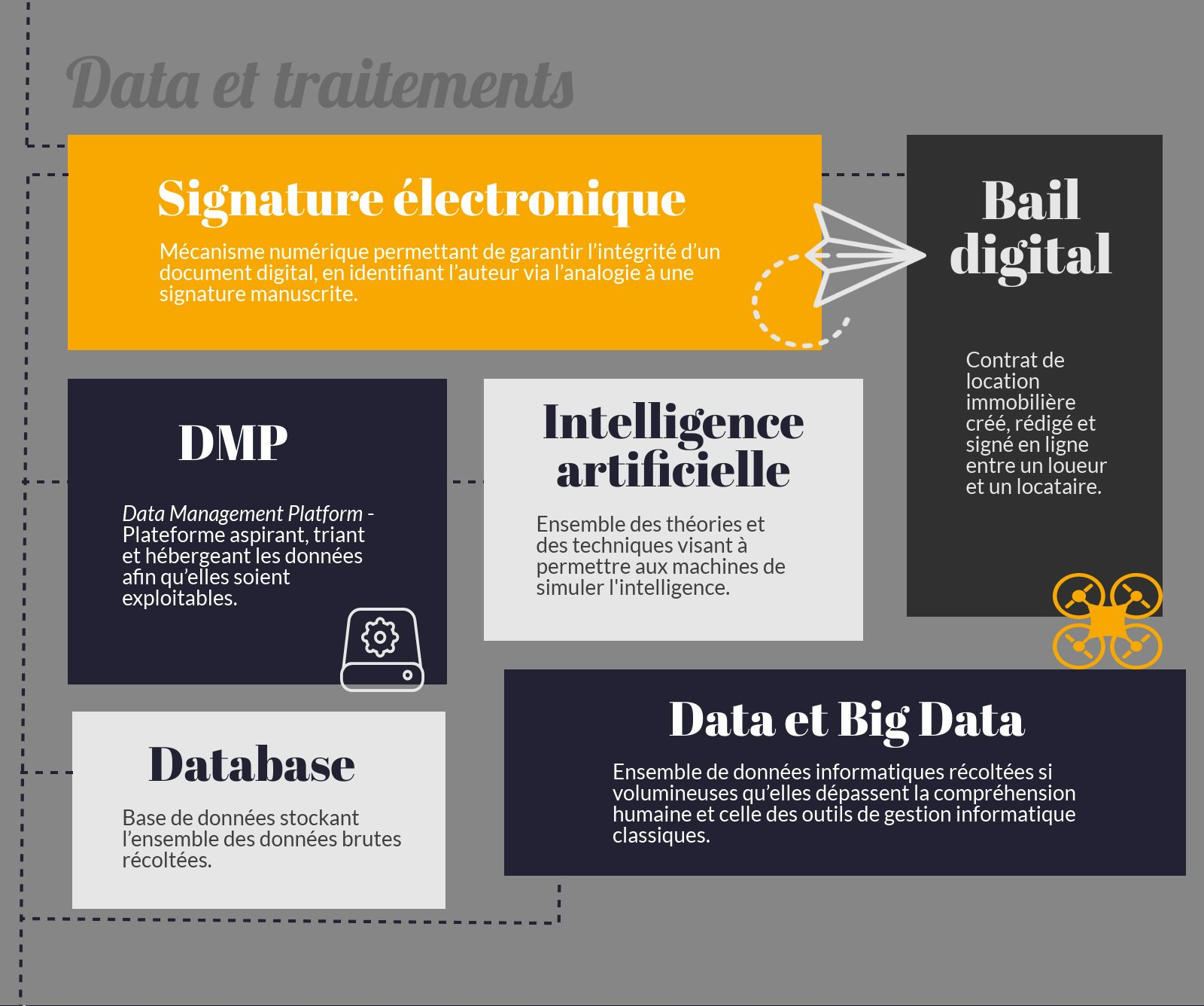 data et traitements