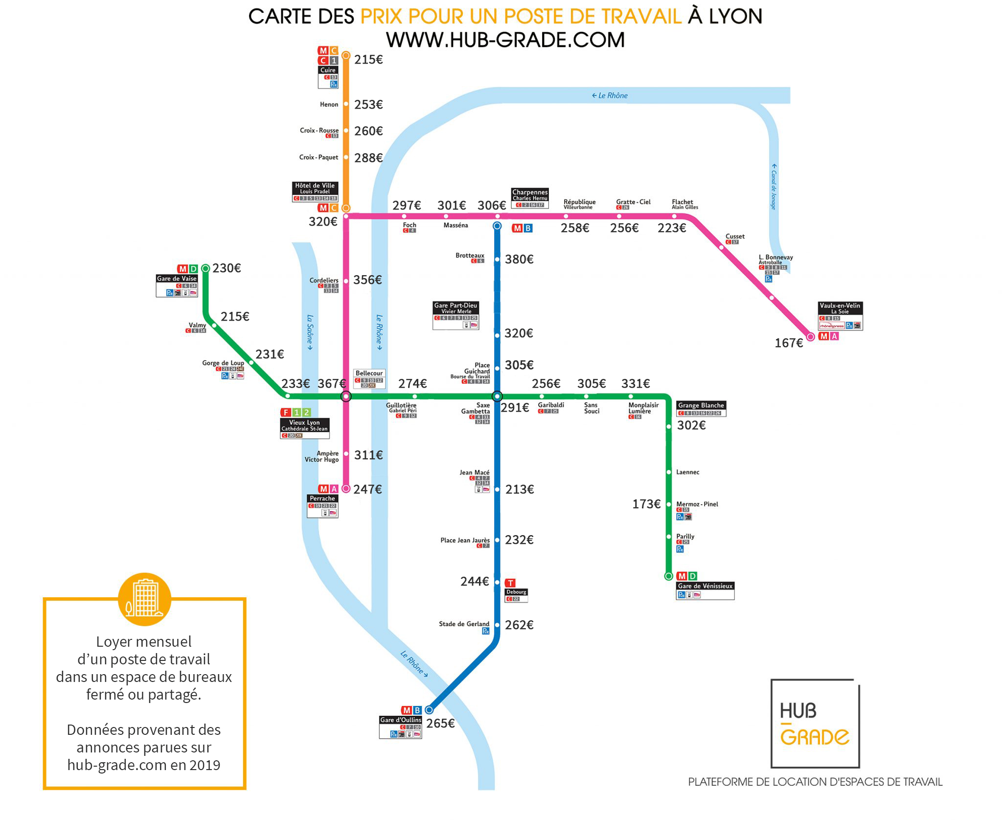 Prix d'un poste de travail à Lyon par station de métro