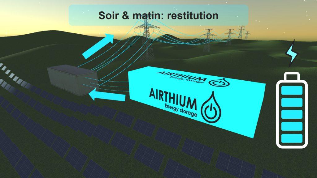 Airthium restitution